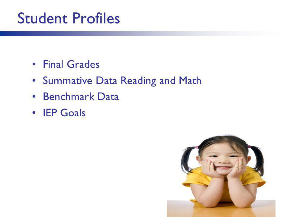 Student Profiles Final Grades Summative Data Reading and Math