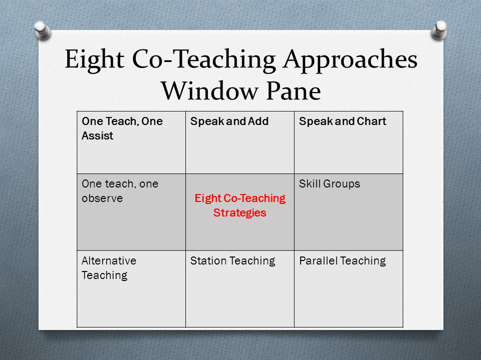 Eight Co-Teaching Approaches Window Pane