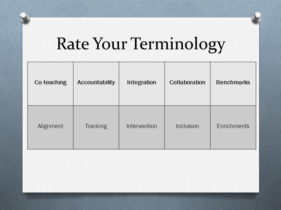 Rate Your Terminology Co-teaching Accountability Integration