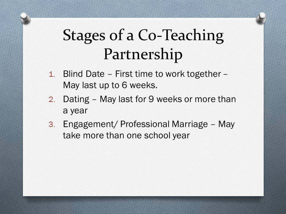 Stages of a Co-Teaching Partnership