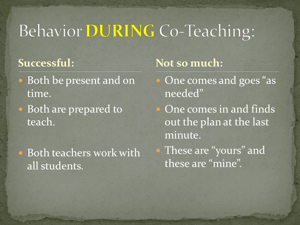 Behavior DURING Co-Teaching: