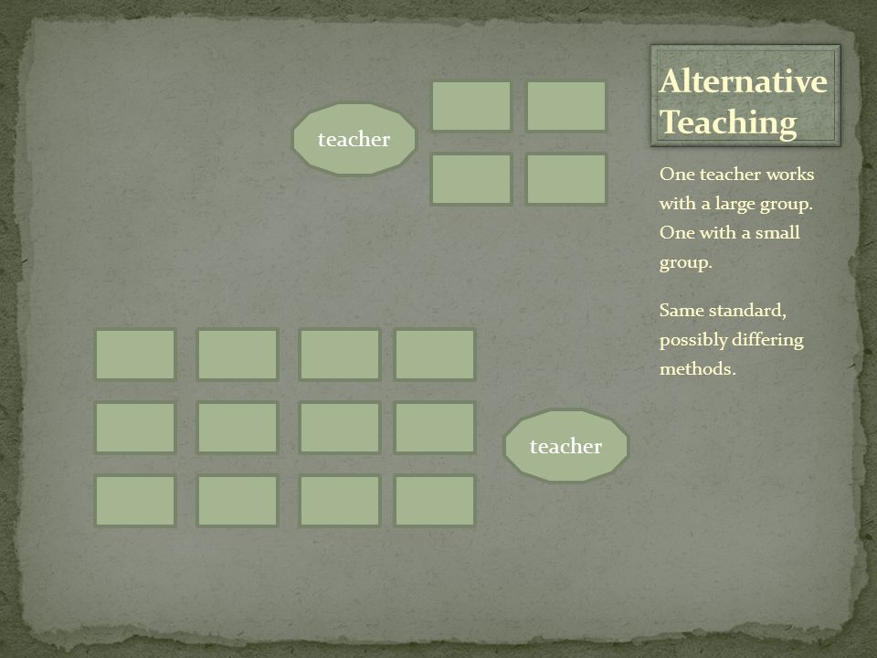 Alternative Teaching teacher teacher