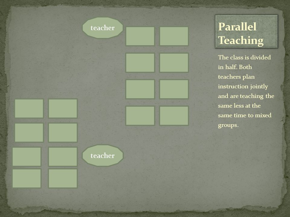 Parallel Teaching teacher teacher