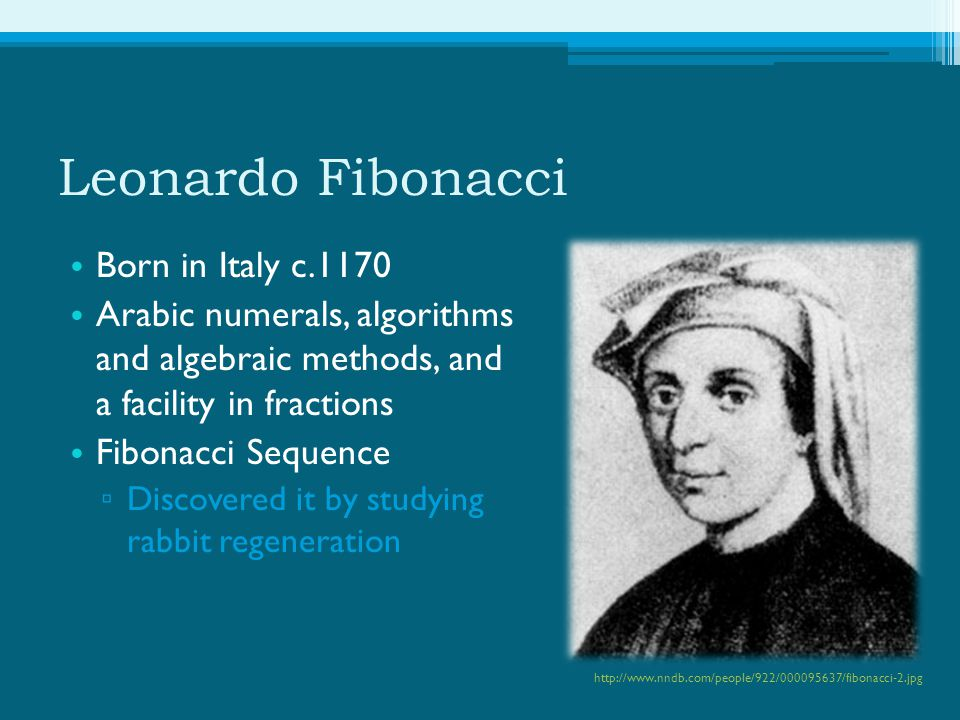 Leonardo Fibonacci Born in Italy c.1170