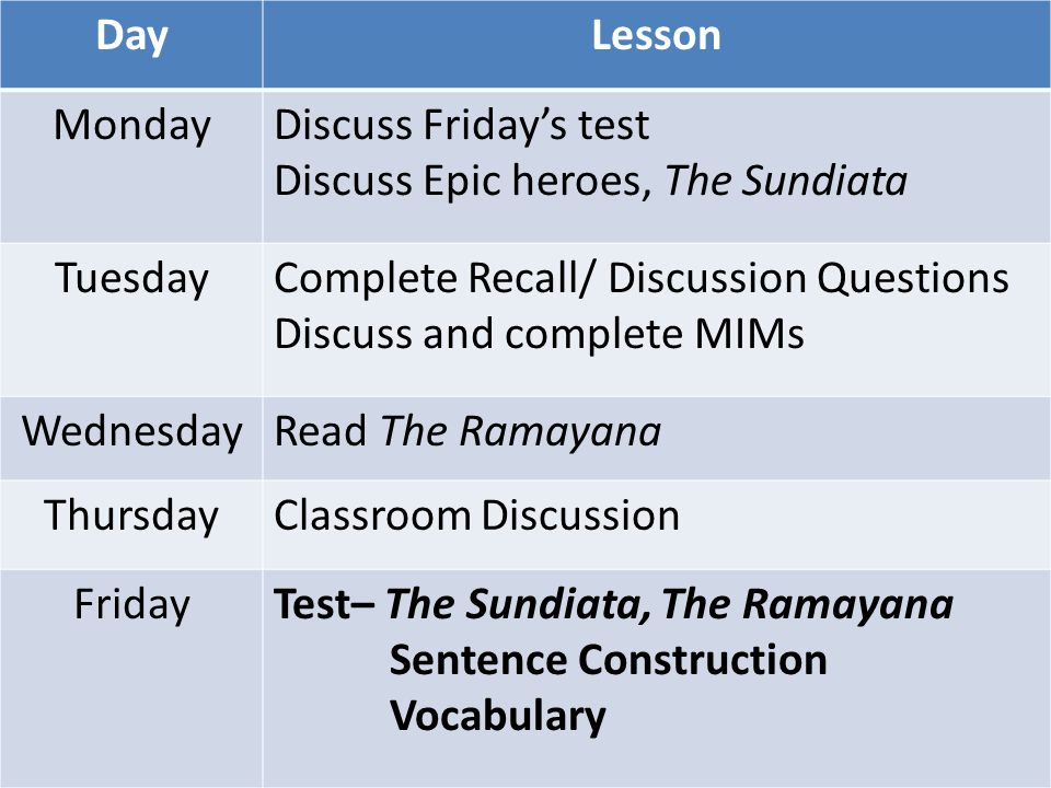 Day Lesson. Monday. Discuss Friday's test. Discuss Epic heroes, The Sundiata. Tuesday. Complete Recall/ Discussion Questions.