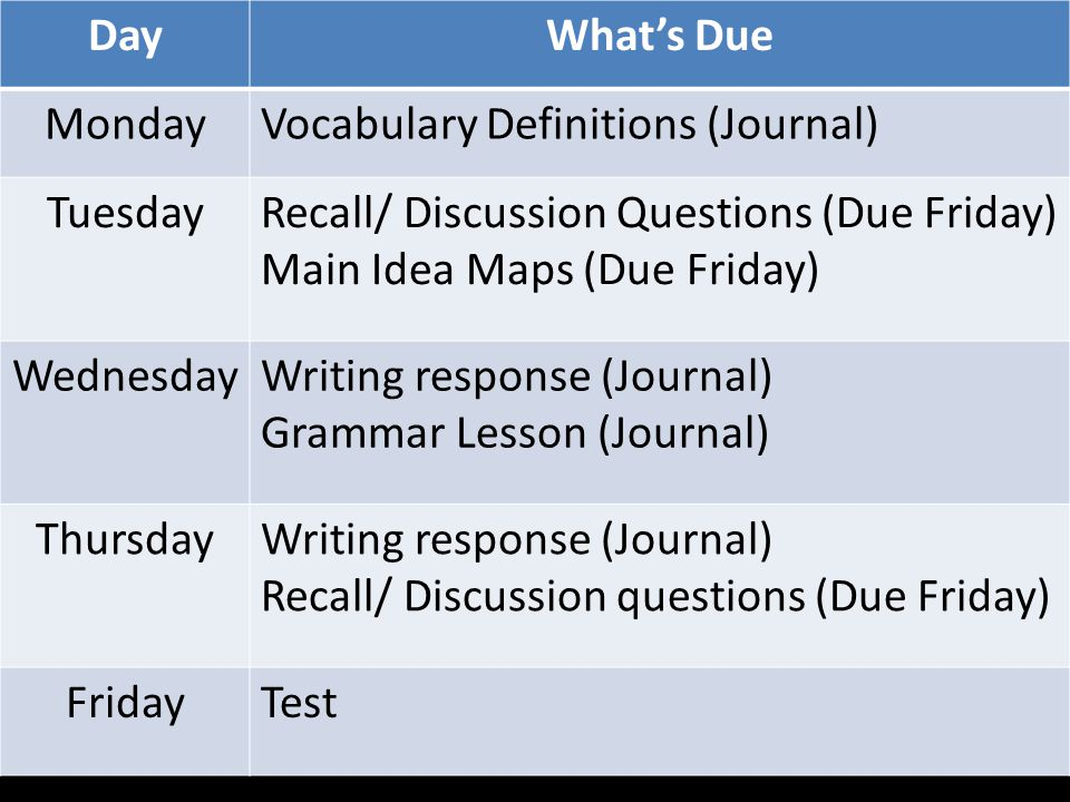 Day What's Due. Monday. Vocabulary Definitions (Journal) Tuesday. Recall/ Discussion Questions (Due Friday)