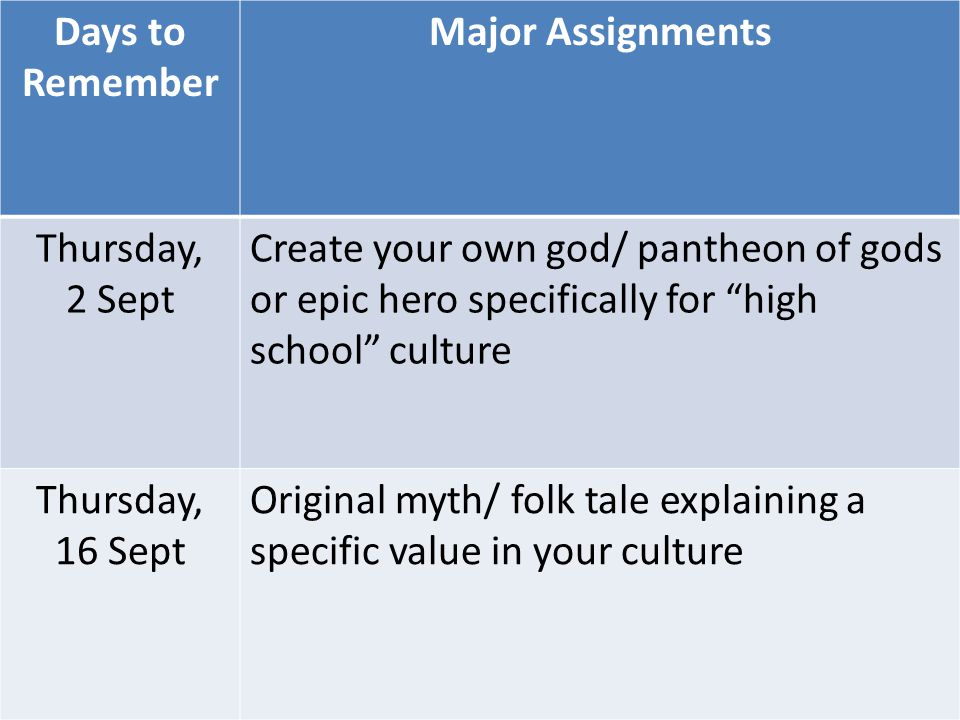Days to Remember Major Assignments. Thursday, 2 Sept. Create your own god/ pantheon of gods or epic hero specifically for high school culture.