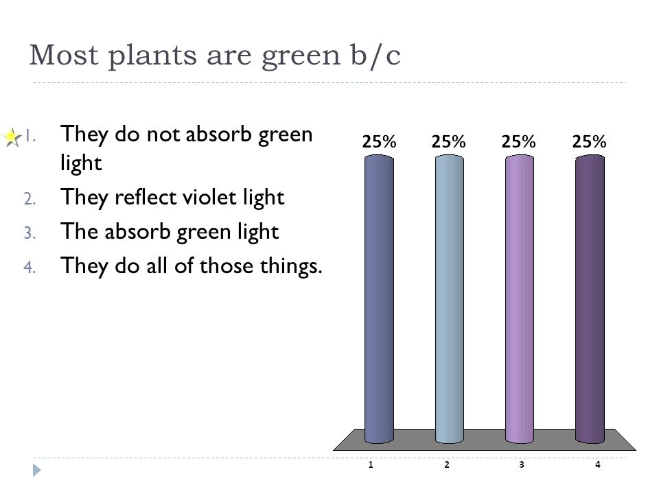 Most plants are green b/c