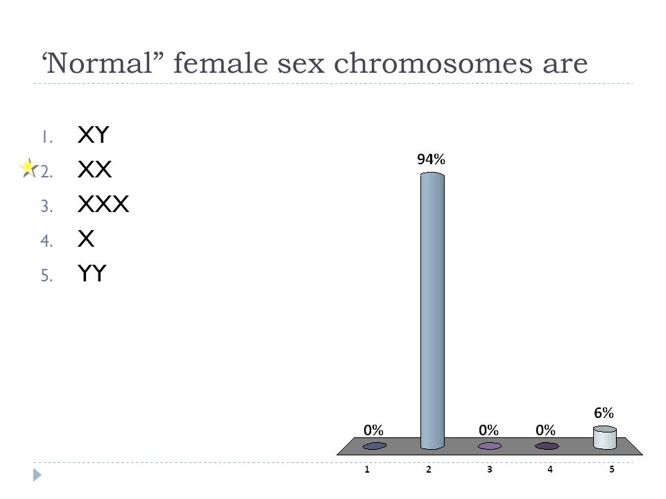 'Normal female sex chromosomes are