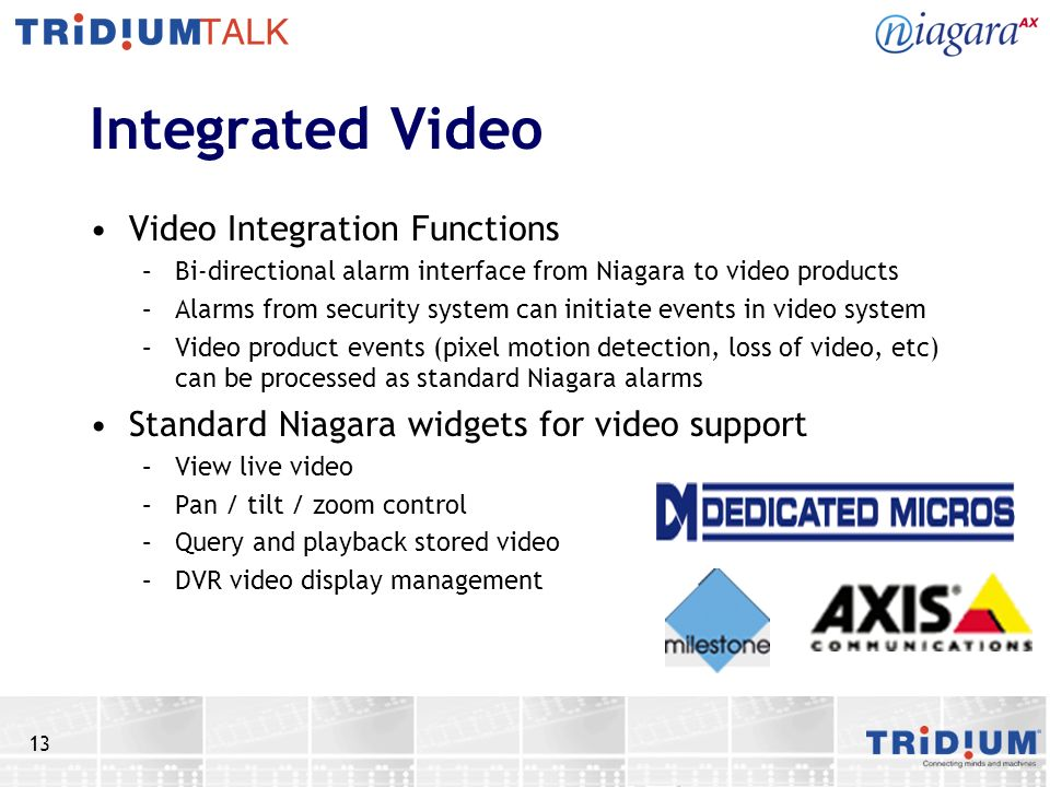 Integrated Video Video Integration Functions