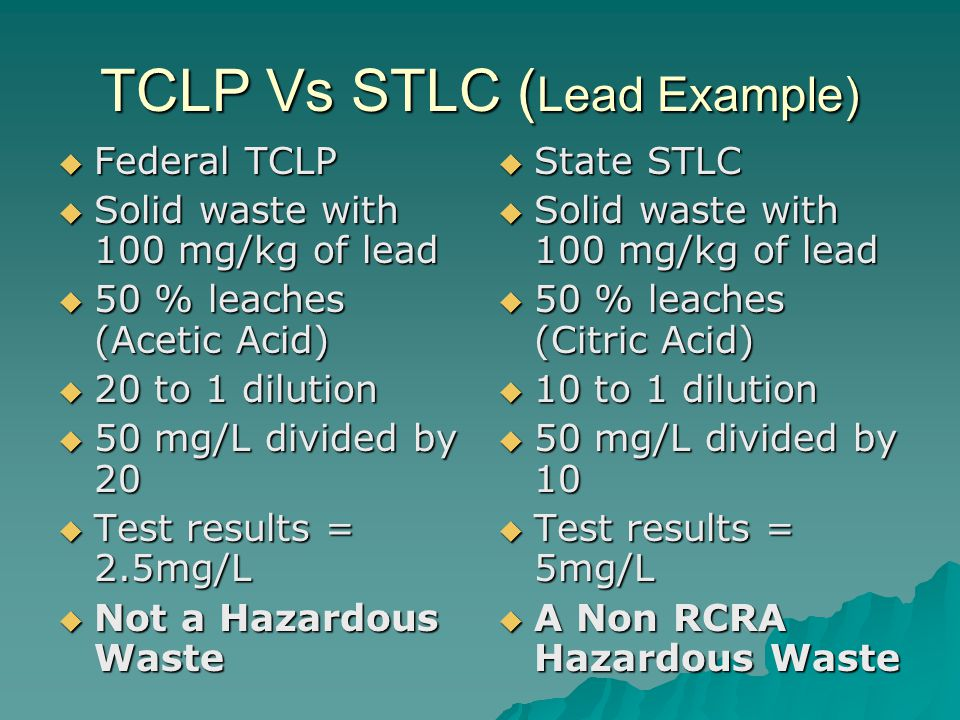 TCLP Vs STLC (Lead Example)