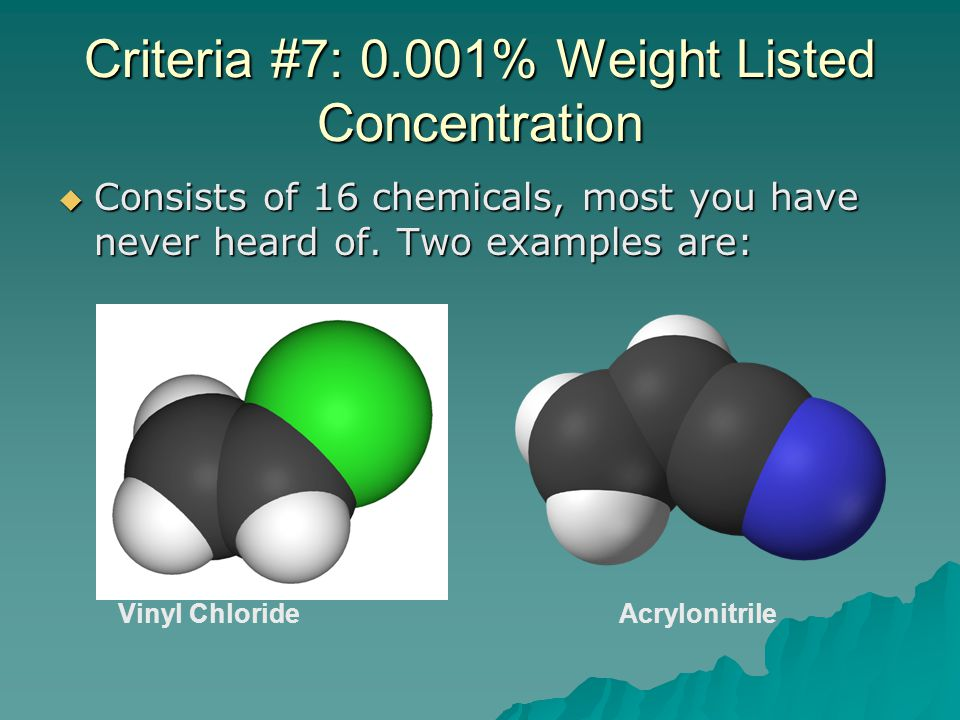 Criteria #7: 0.001% Weight Listed Concentration