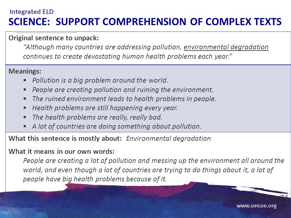Science: Support comprehension of complex texts
