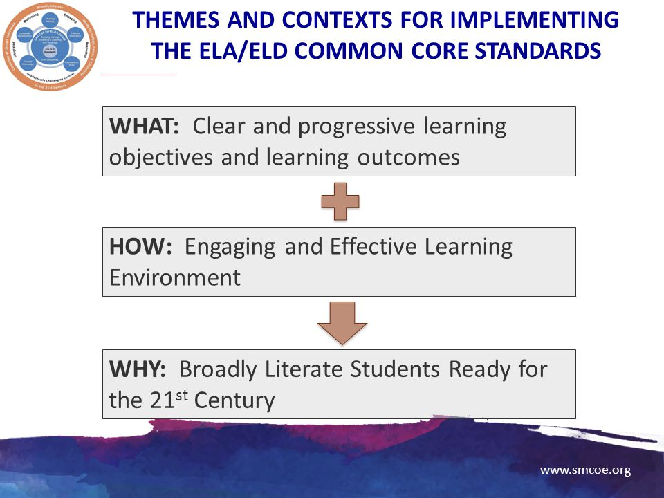Themes and Contexts for Implementing the ELA/ELD Common Core Standards