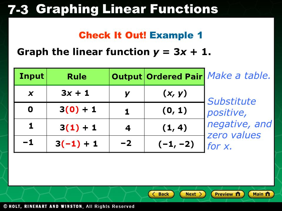 Graph the linear function y = 3x + 1.