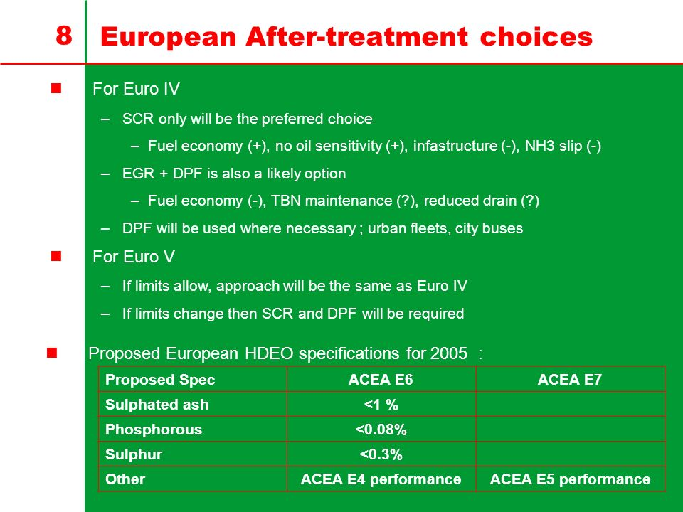 European After-treatment choices