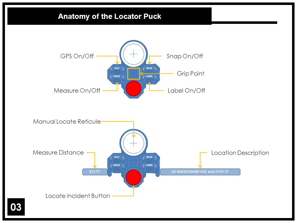 Anatomy of the Locator Puck