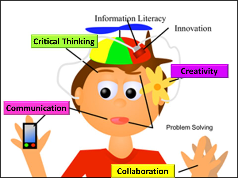 Critical Thinking Creativity Communication Collaboration