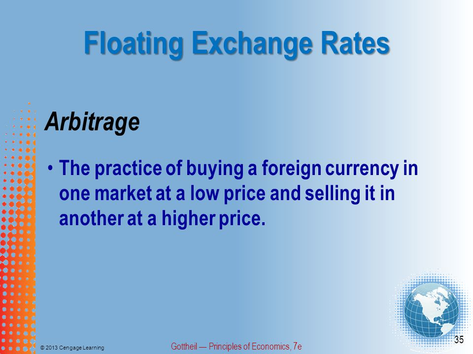 Floating Exchange Rates