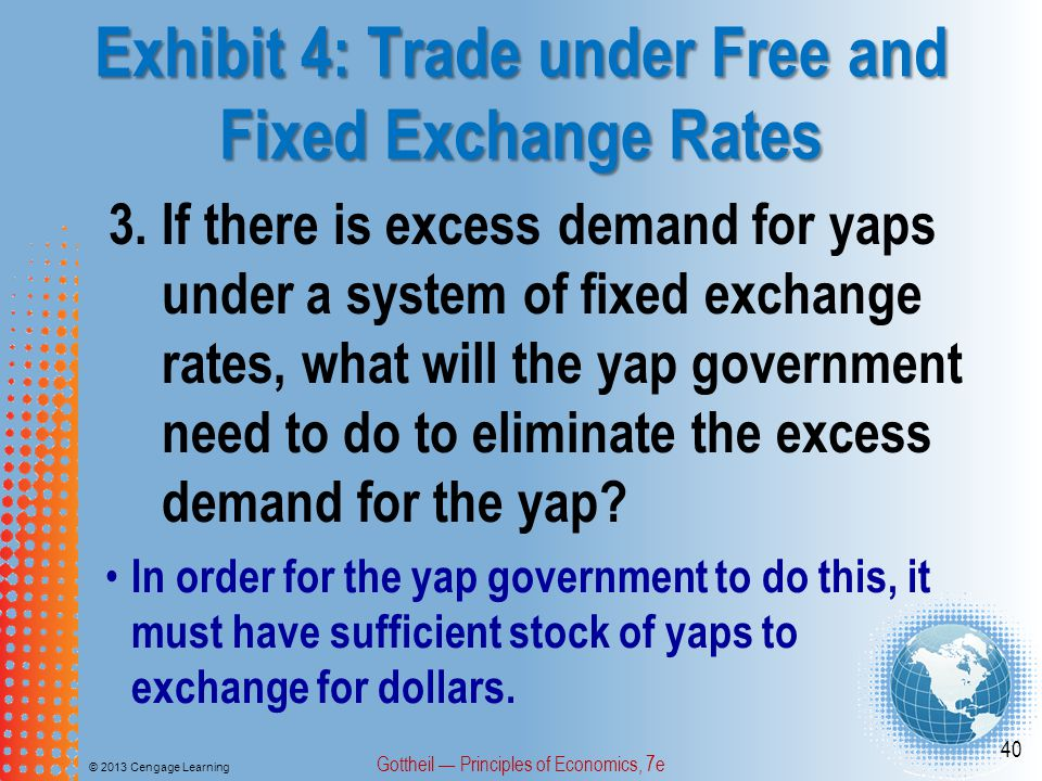 Exhibit 4: Trade under Free and Fixed Exchange Rates