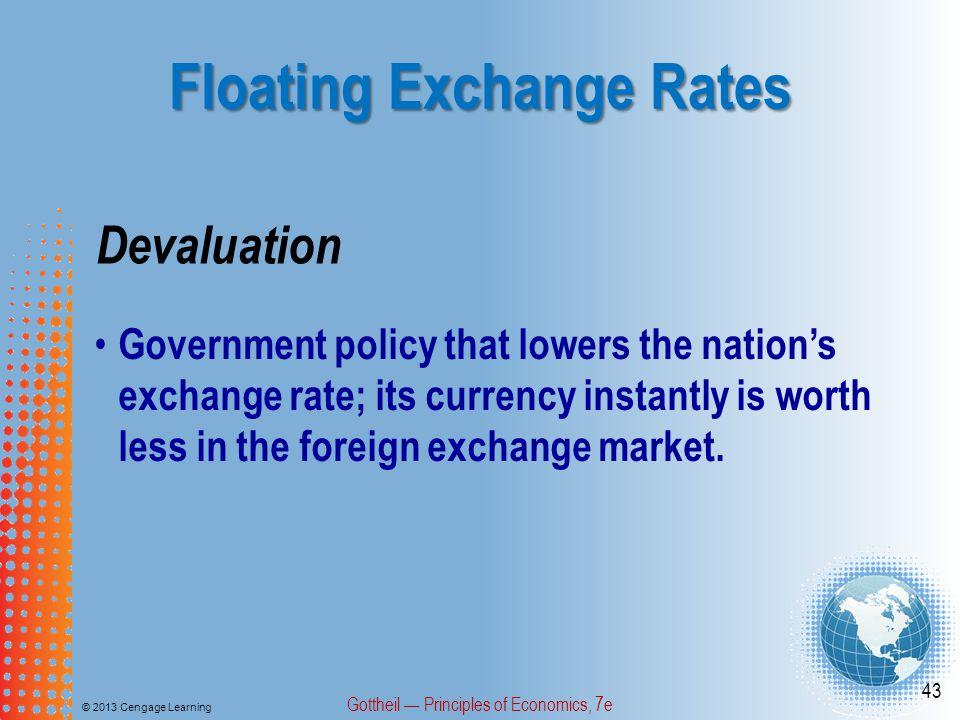 Floating Exchange Rates