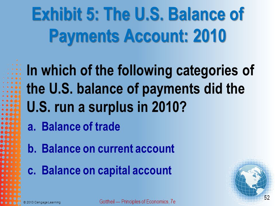 Exhibit 5: The U.S. Balance of Payments Account: 2010