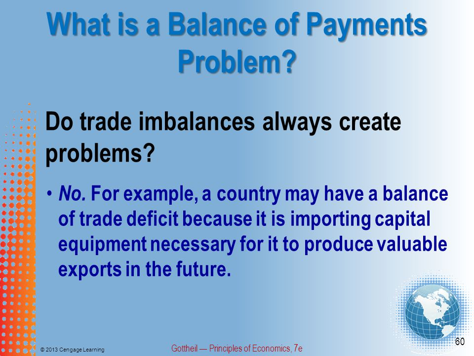 What is a Balance of Payments Problem