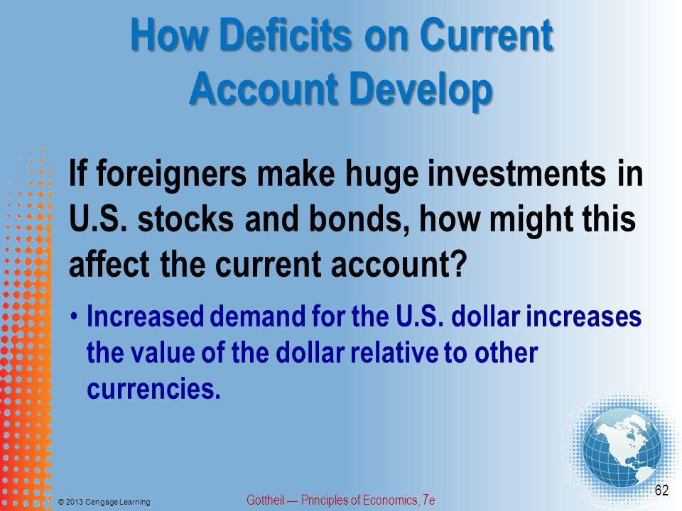 How Deficits on Current Account Develop