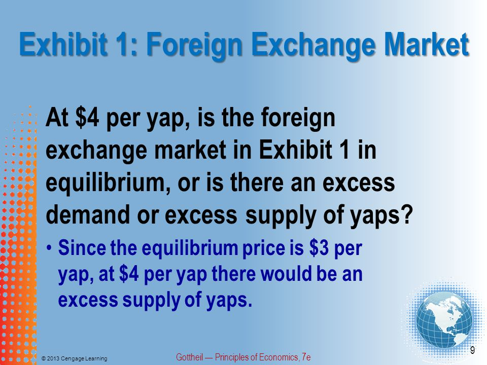 Exhibit 1: Foreign Exchange Market