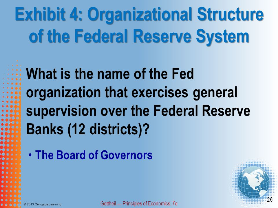 Exhibit 4: Organizational Structure of the Federal Reserve System