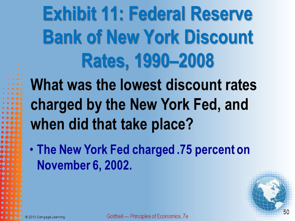Exhibit 11: Federal Reserve Bank of New York Discount Rates, 1990–2008