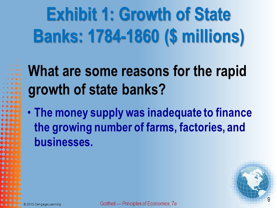 Exhibit 1: Growth of State Banks: ($ millions)