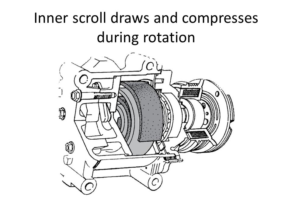 Inner scroll draws and compresses during rotation