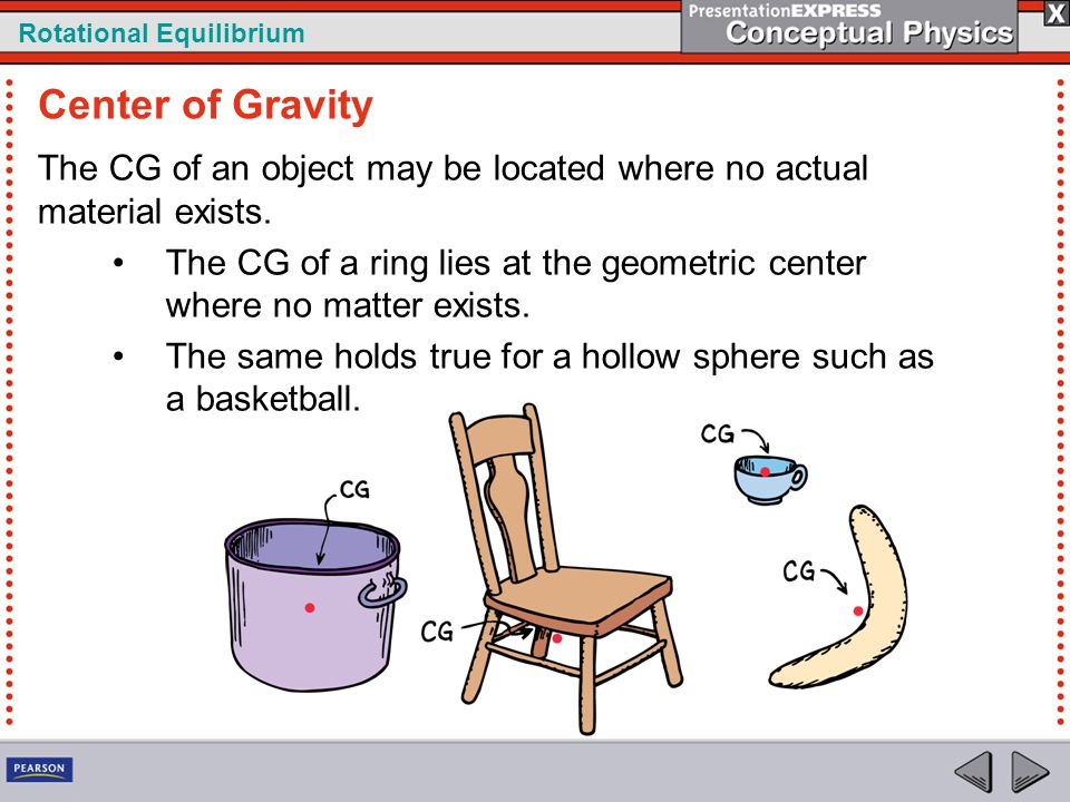 Center of Gravity The CG of an object may be located where no actual material exists.