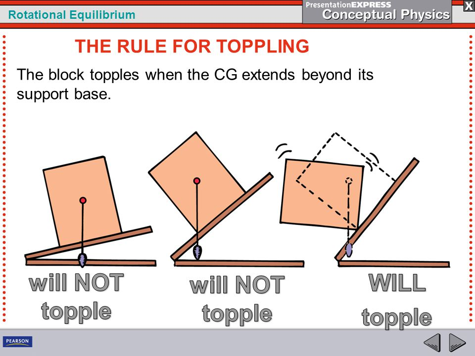 will NOT topple will NOT topple WILL topple