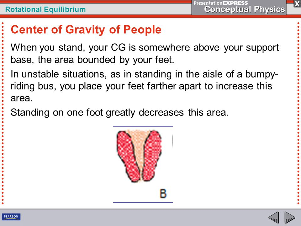Center of Gravity of People