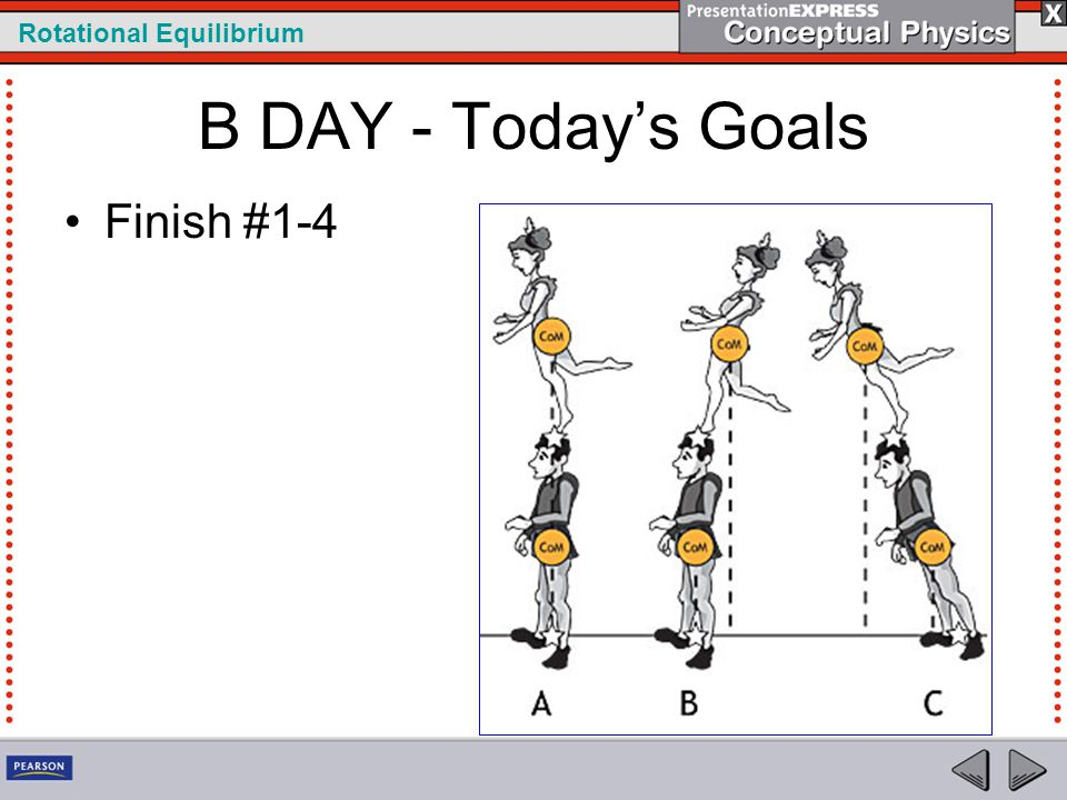 B DAY - Today's Goals Finish #1-4