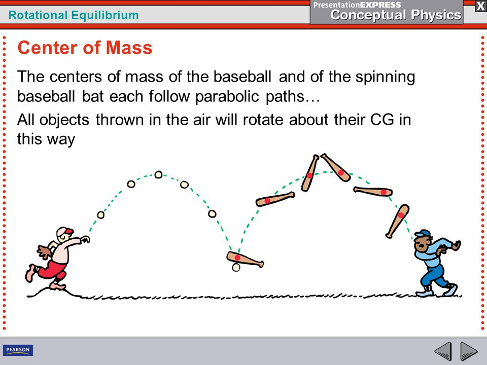 Center of Mass The centers of mass of the baseball and of the spinning baseball bat each follow parabolic paths…