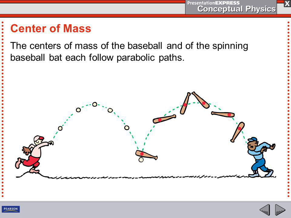 Center of Mass The centers of mass of the baseball and of the spinning baseball bat each follow parabolic paths.