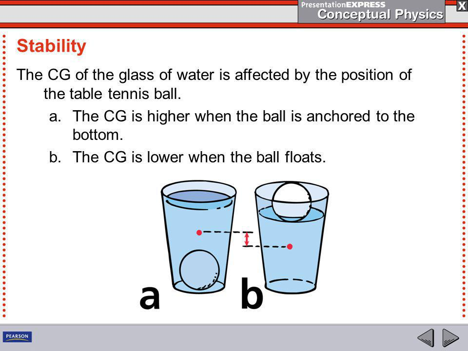 Stability The CG of the glass of water is affected by the position of the table tennis ball.