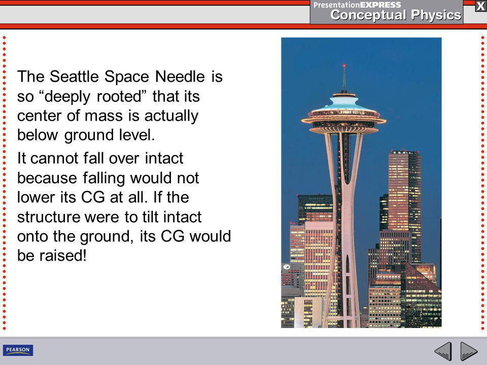 The Seattle Space Needle is so deeply rooted that its center of mass is actually below ground level.