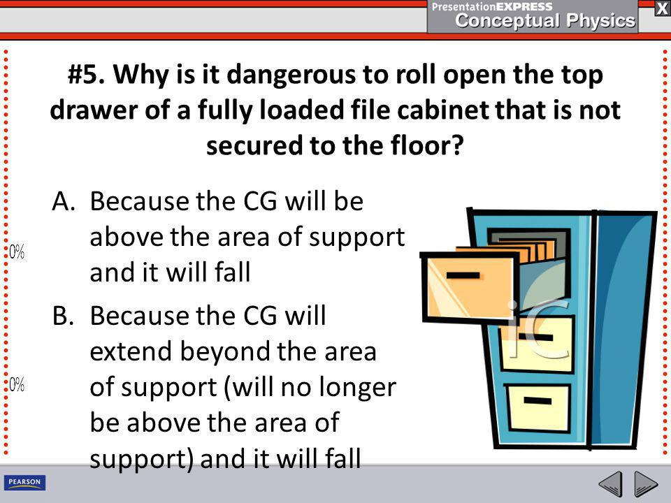#5. Why is it dangerous to roll open the top drawer of a fully loaded file cabinet that is not secured to the floor