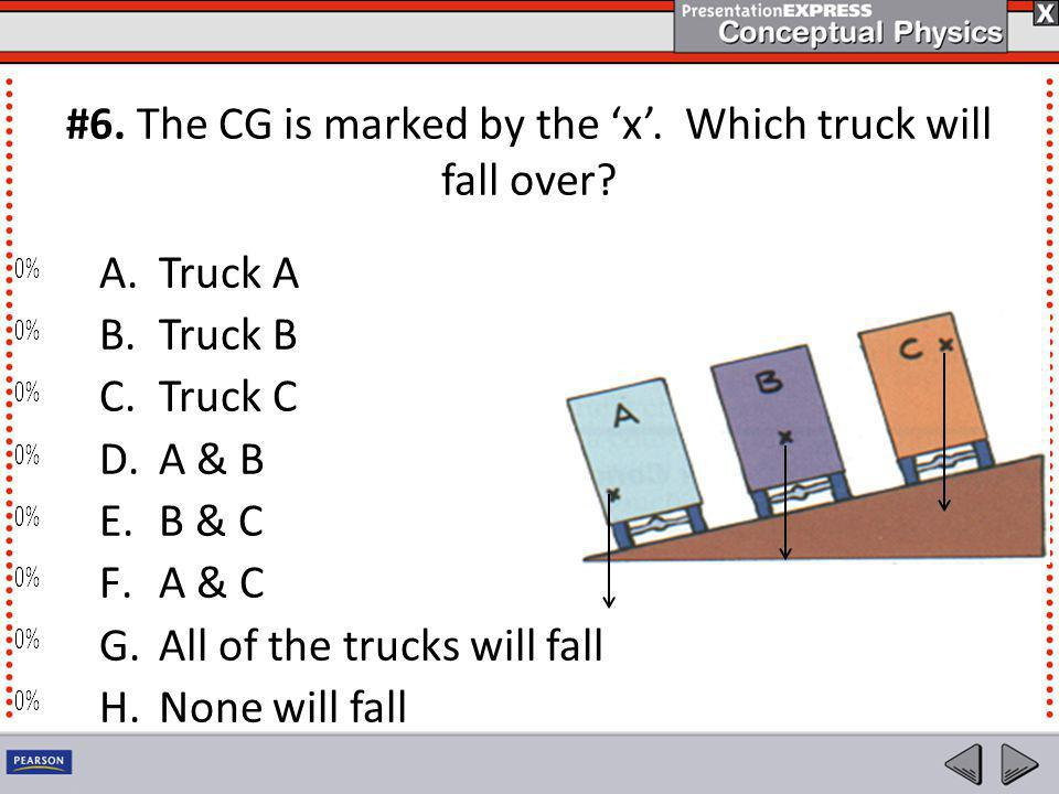 #6. The CG is marked by the 'x'. Which truck will fall over