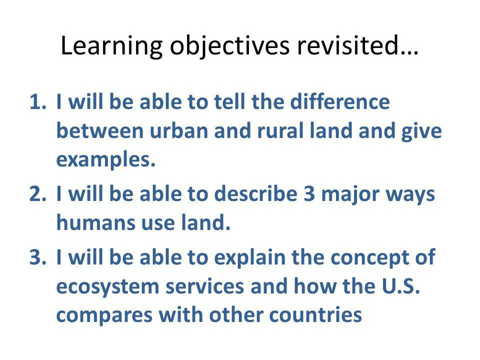 Learning objectives revisited…
