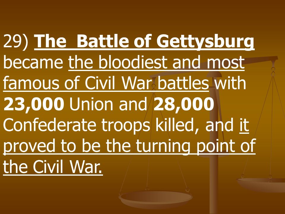 29) The Battle of Gettysburg became the bloodiest and most famous of Civil War battles with 23,000 Union and 28,000 Confederate troops killed, and it proved to be the turning point of the Civil War.