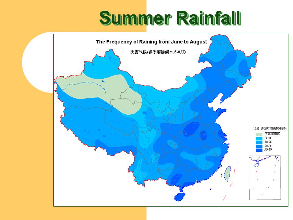 Summer Rainfall
