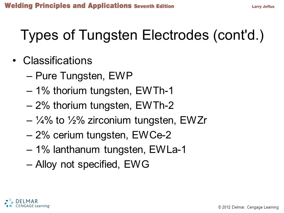 Types of Tungsten Electrodes (cont d.)