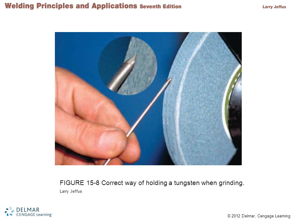 FIGURE 15-8 Correct way of holding a tungsten when grinding.