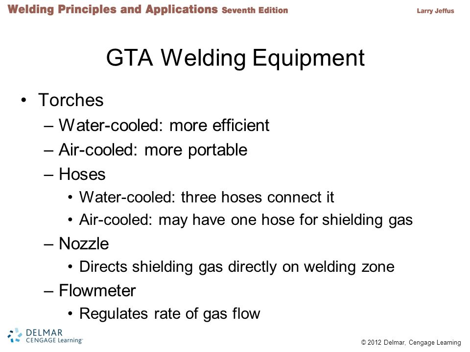 GTA Welding Equipment Torches Water-cooled: more efficient