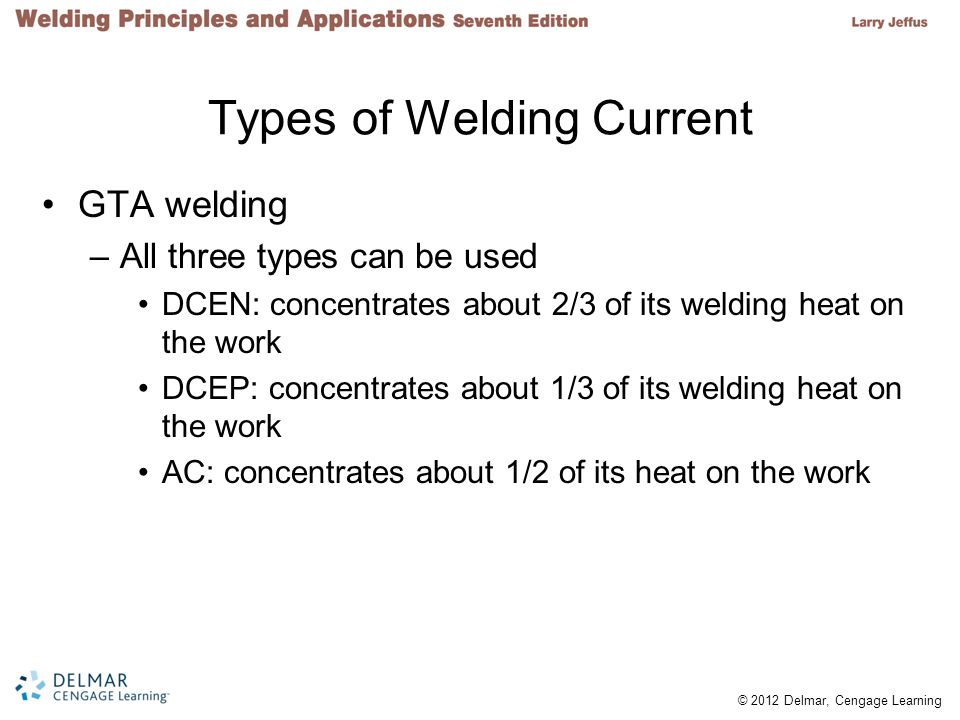 Types of Welding Current